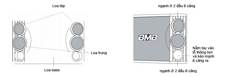 Tháo ecang của BMB CSX 1000 SE